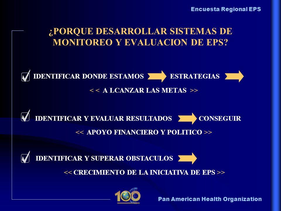 ¿PORQUE DESARROLLAR SISTEMAS DE MONITOREO Y EVALUACION DE EPS
