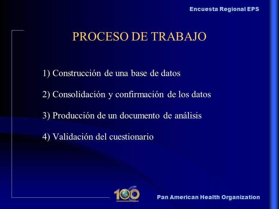 PROCESO DE TRABAJO 1) Construcción de una base de datos