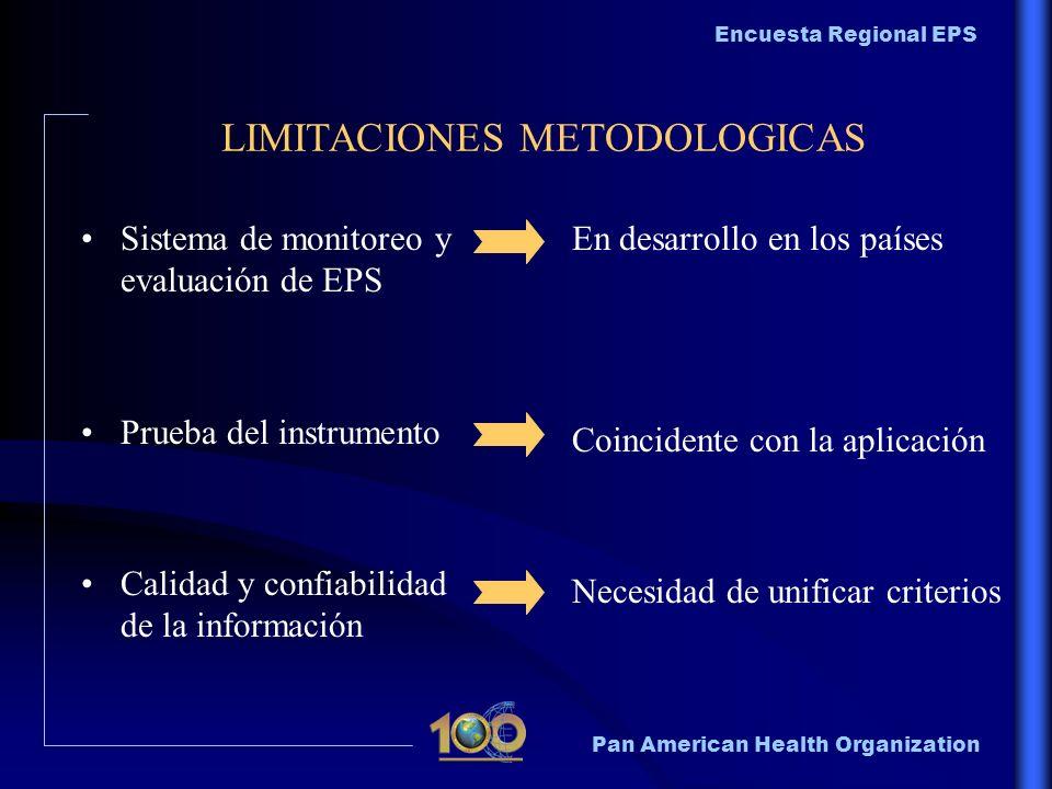LIMITACIONES METODOLOGICAS
