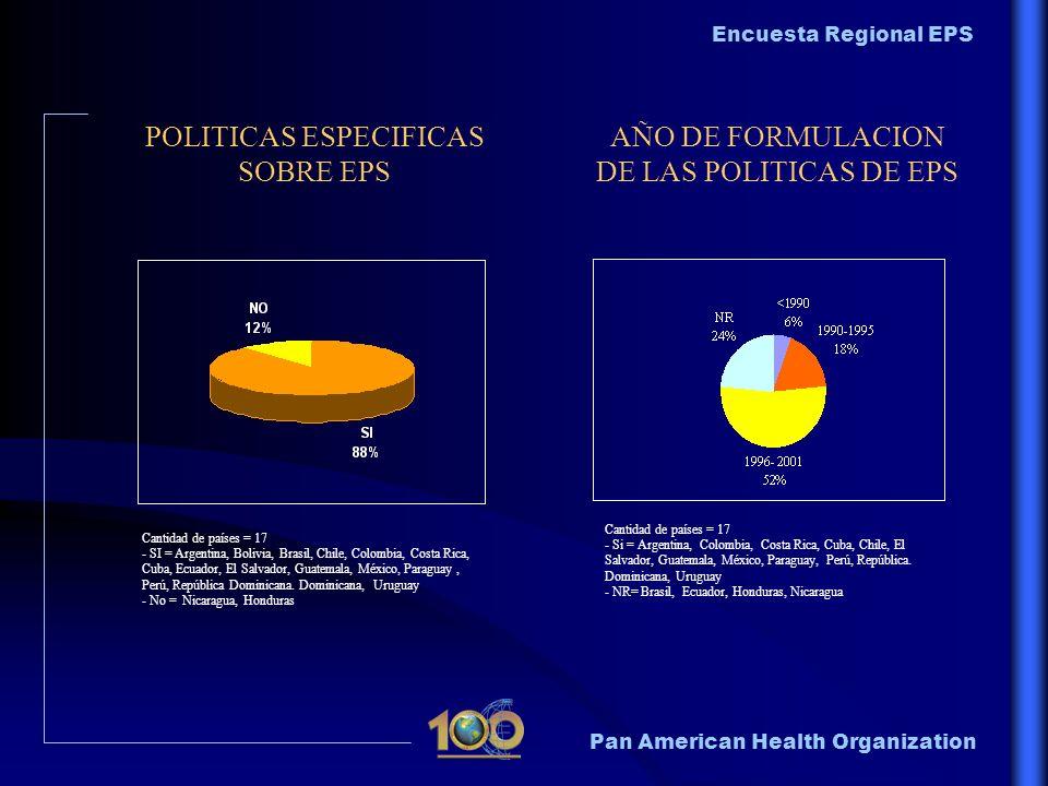 POLITICAS ESPECIFICAS SOBRE EPS