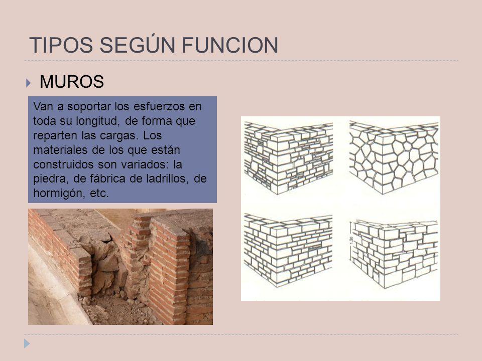 Tecnologia e informatica grado septimo ppt descargar - Tipos de muros de piedra ...
