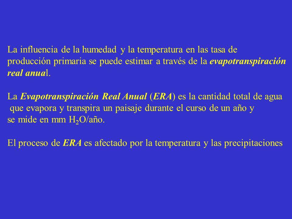 La influencia de la humedad y la temperatura en las tasa de