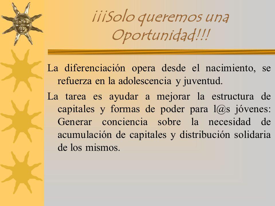 ¡¡¡Solo queremos una Oportunidad!!!