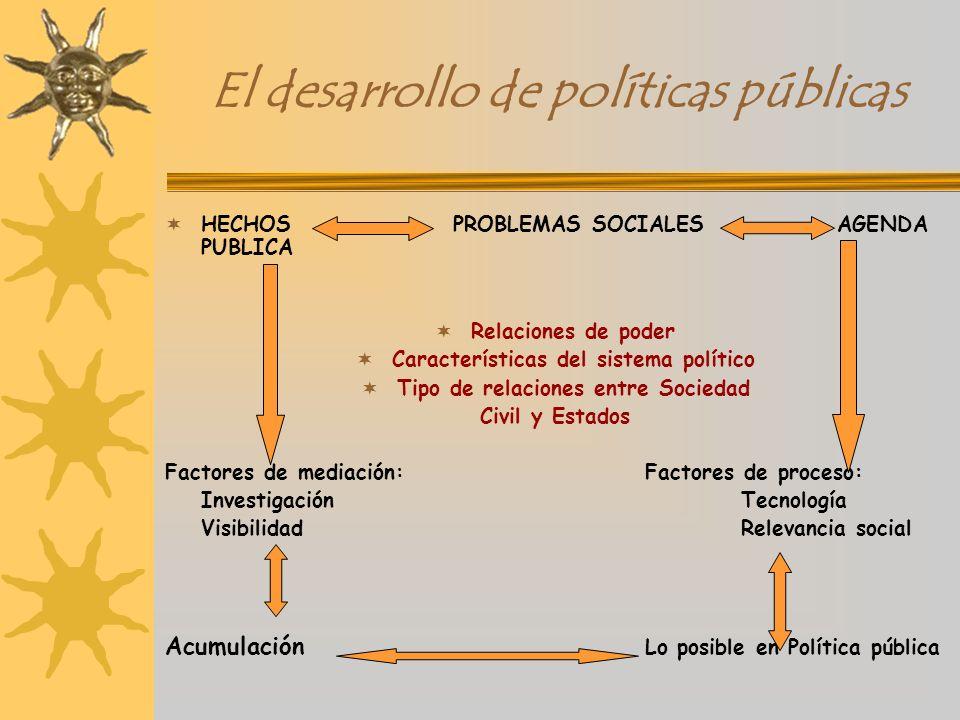 El desarrollo de políticas públicas