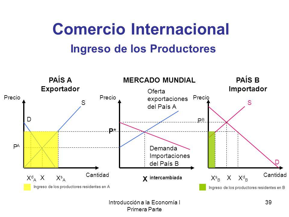 Comercio exterior ingreso de divisas