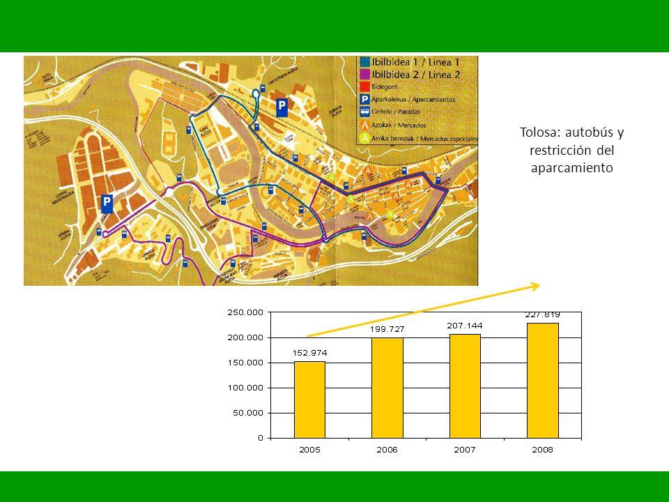 Tolosa: autobús y restricción del aparcamiento