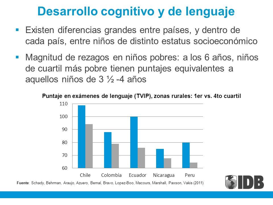 Desarrollo cognitivo y de lenguaje