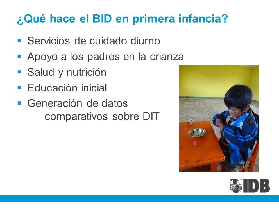 ¿Qué hace el BID en primera infancia