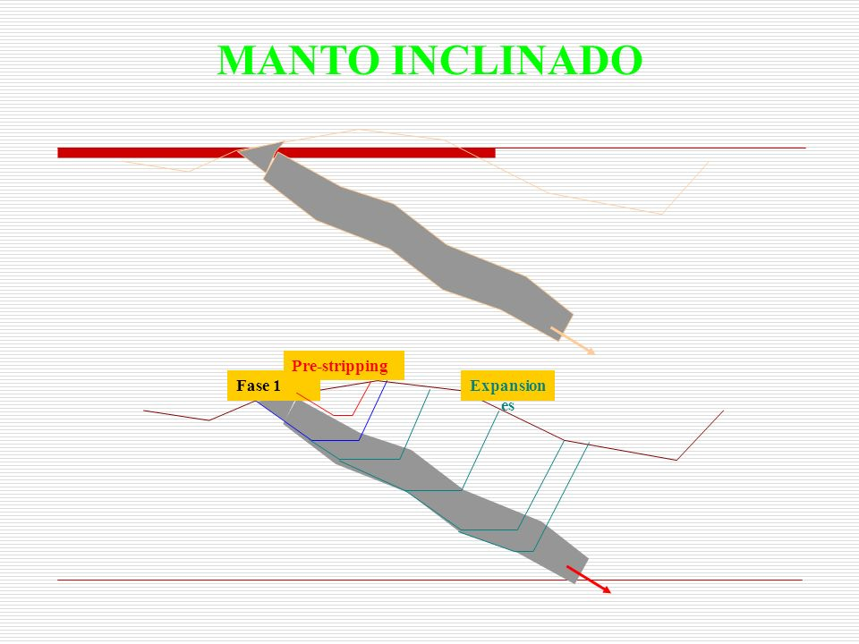 MANTO INCLINADO Expansiones Fase 1 Pre-stripping