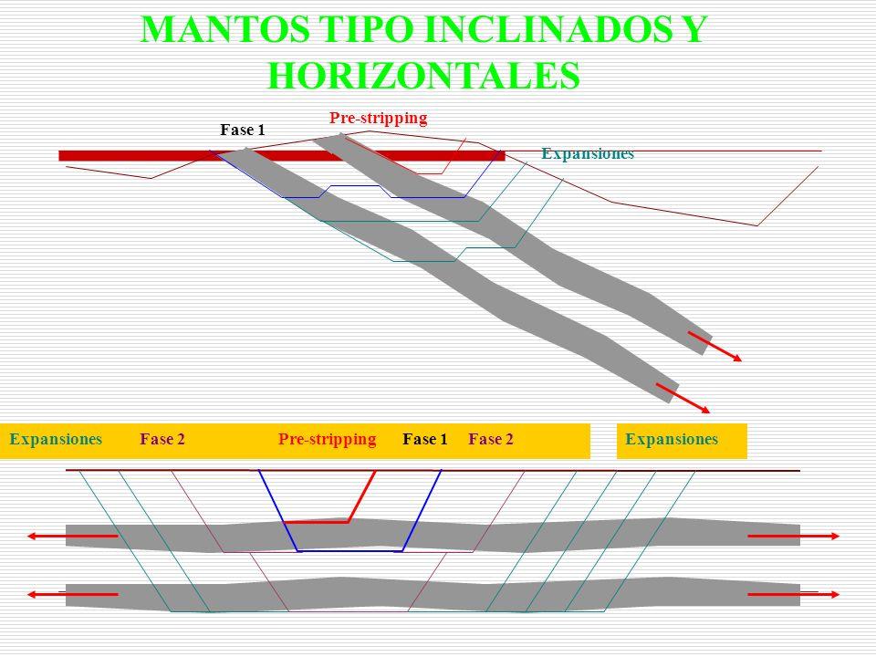 MANTOS TIPO INCLINADOS Y HORIZONTALES