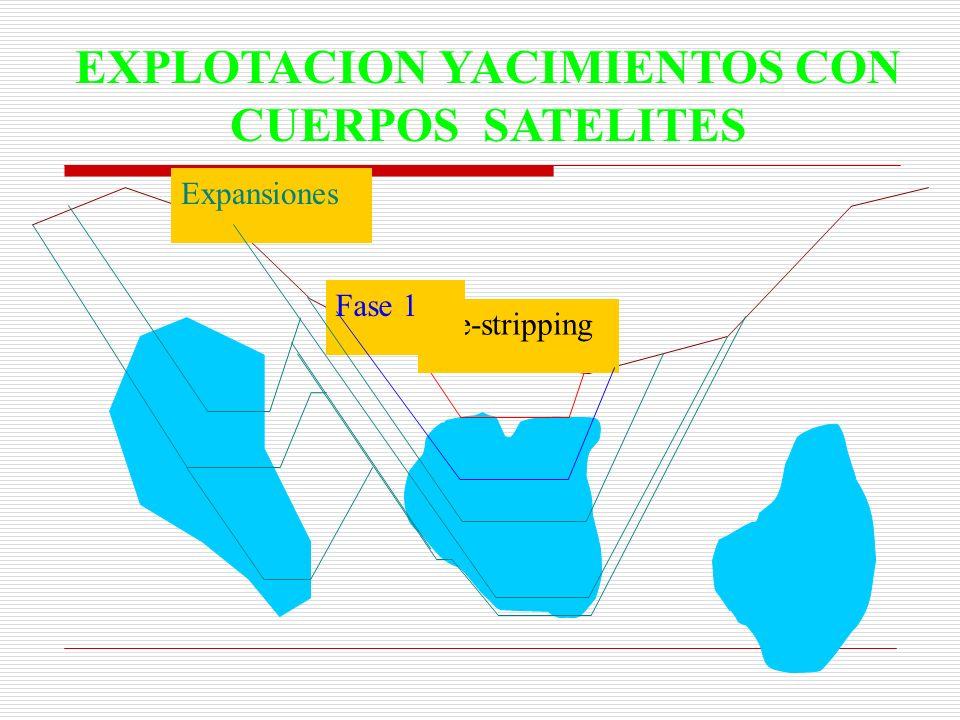 EXPLOTACION YACIMIENTOS CON CUERPOS SATELITES
