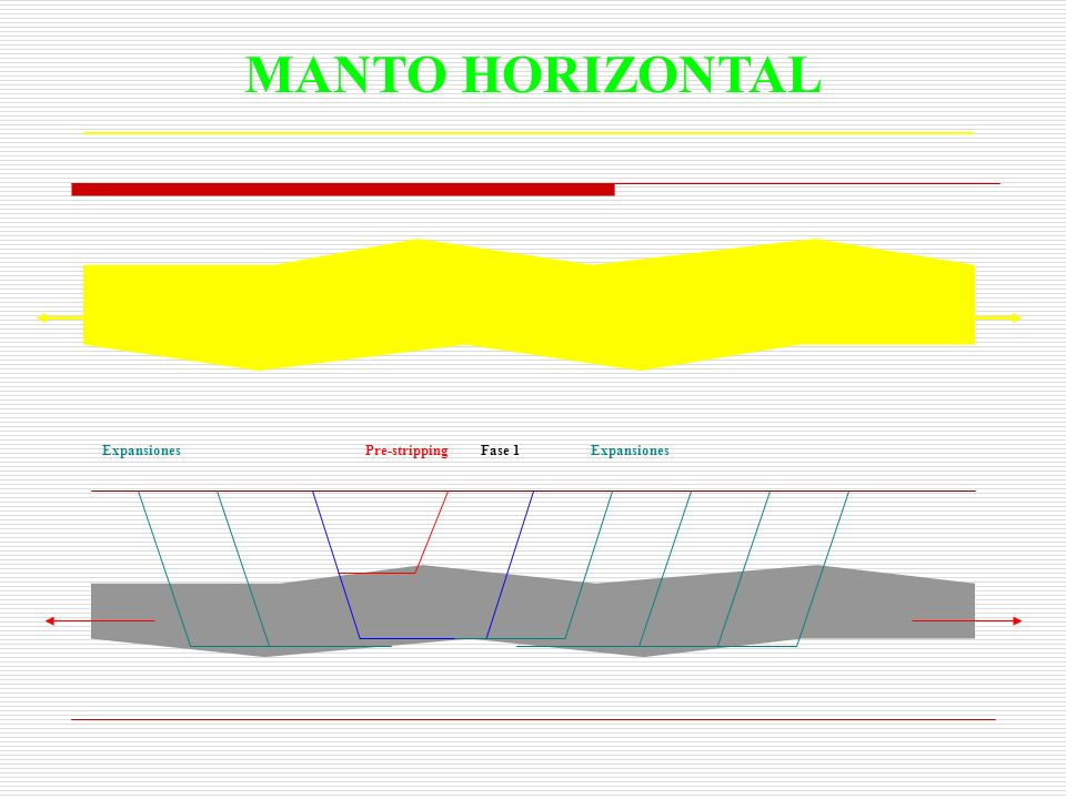 MANTO HORIZONTAL Pre-stripping Fase 1 Expansiones