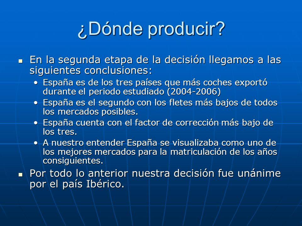 ¿Dónde producir En la segunda etapa de la decisión llegamos a las siguientes conclusiones: