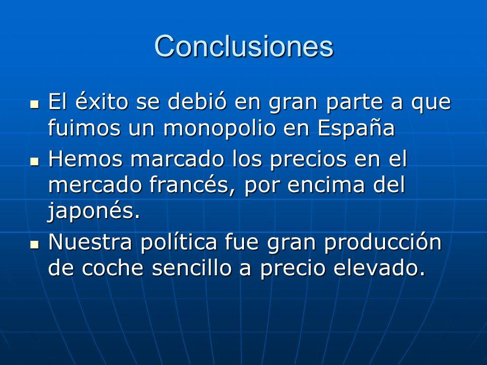 Conclusiones El éxito se debió en gran parte a que fuimos un monopolio en España.