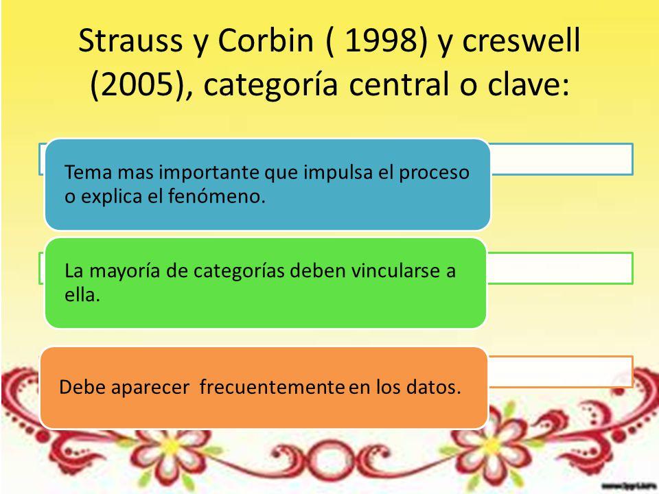 strauss and corbin 1998 pdf