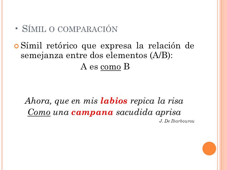 Símil o comparación Símil retórico que expresa la relación de semejanza entre dos elementos (A/B):