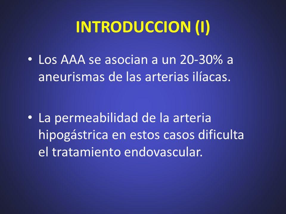INTRODUCCION (I) Los AAA se asocian a un 20-30% a aneurismas de las arterias ilíacas.