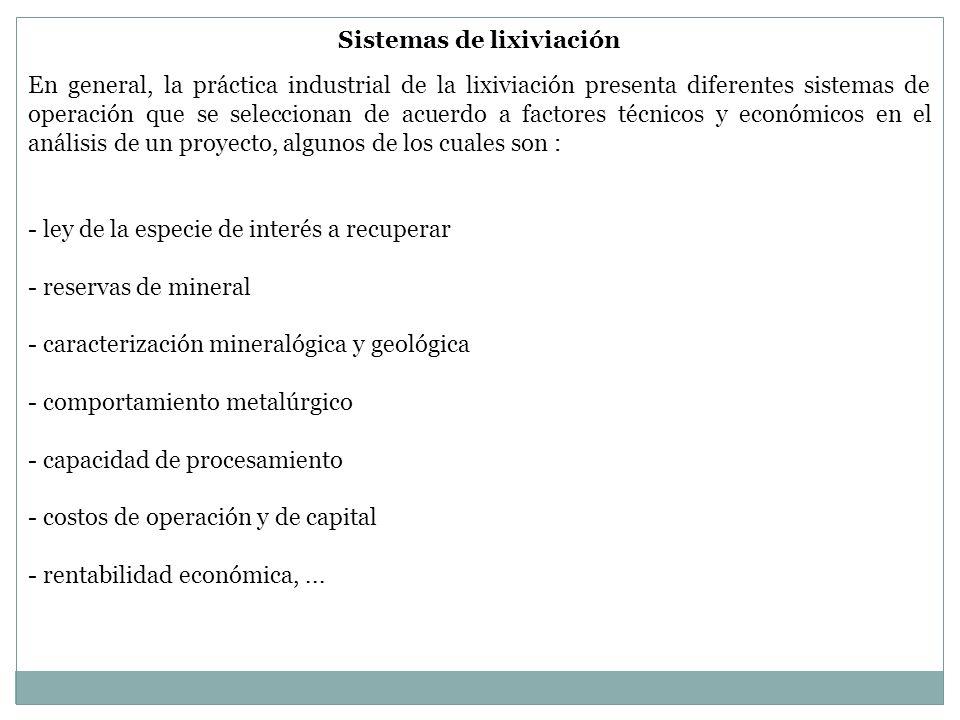 Sistemas de lixiviación