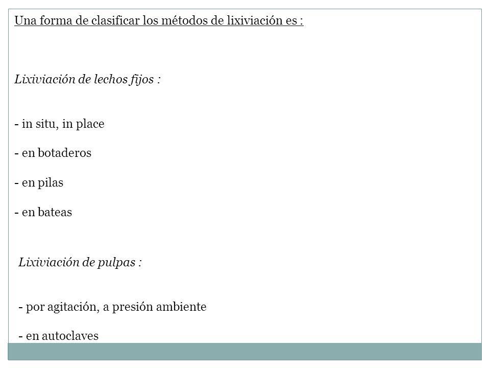 Una forma de clasificar los métodos de lixiviación es :