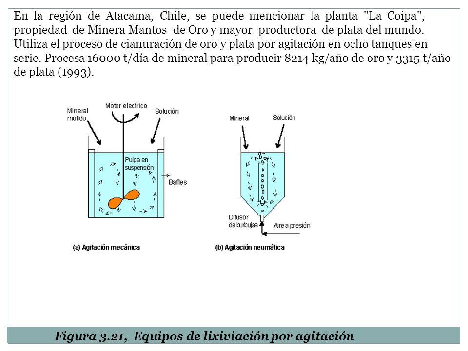 En la región de Atacama, Chile, se puede mencionar la planta La Coipa , propiedad de Minera Mantos de Oro y mayor productora de plata del mundo. Utiliza el proceso de cianuración de oro y plata por agitación en ocho tanques en serie. Procesa 16000 t/día de mineral para producir 8214 kg/año de oro y 3315 t/año de plata (1993).