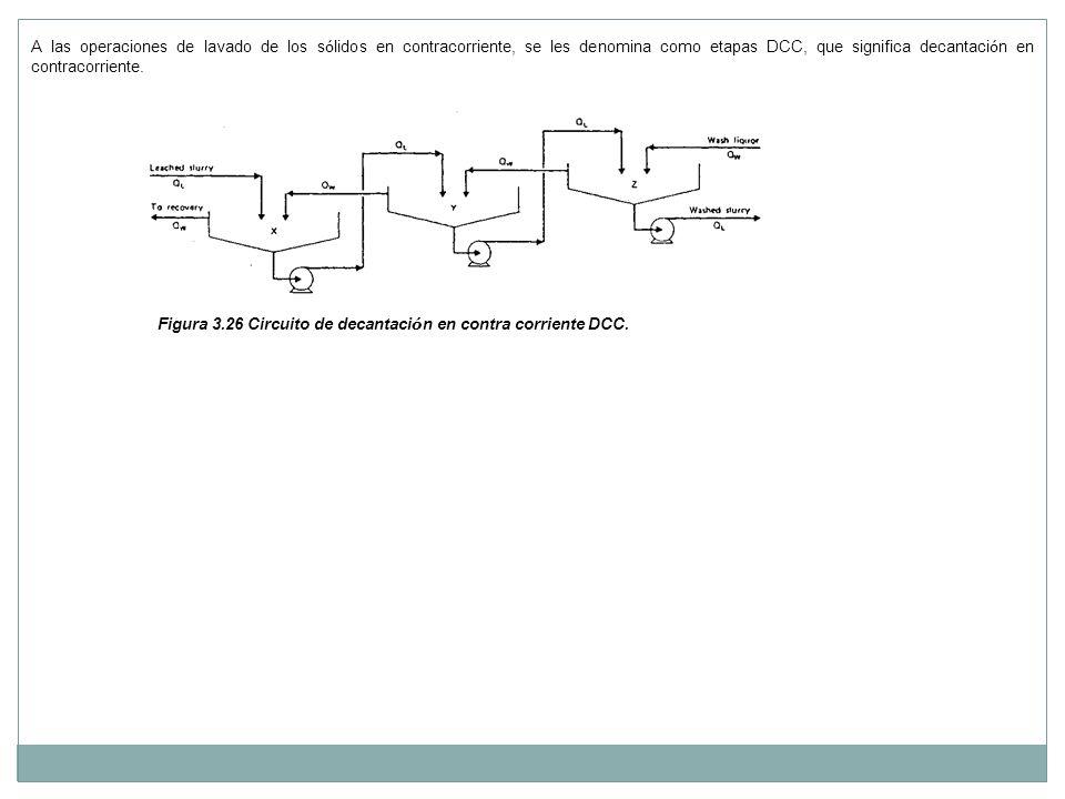 A las operaciones de lavado de los sólidos en contracorriente, se les denomina como etapas DCC, que significa decantación en contracorriente.