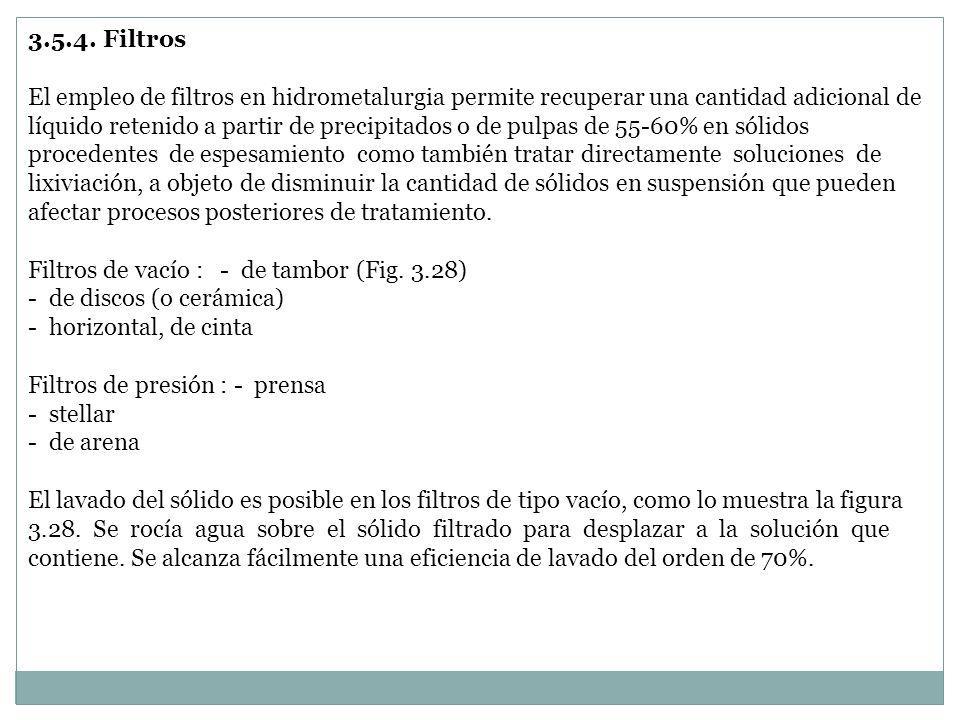 3.5.4. Filtros