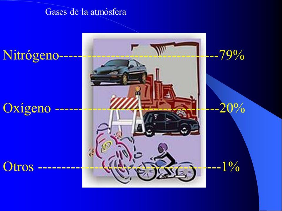 Nitrógeno----------------------------------79%
