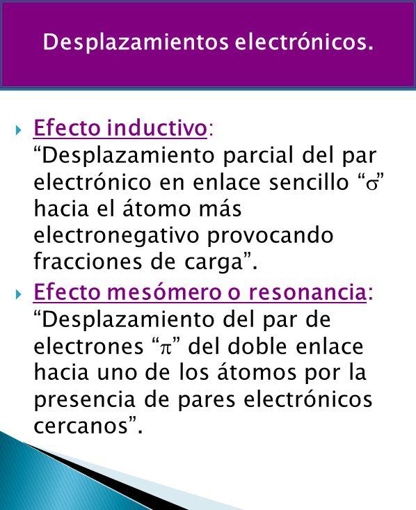 Desplazamientos electrónicos.