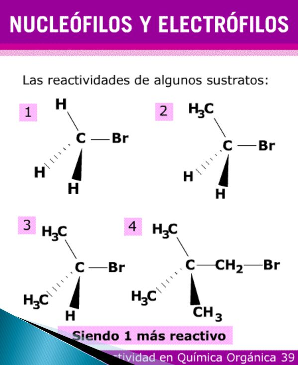 Los números van de más a menos reactivo, donde 1 es el más reactivo y 4 el menos reactivo.