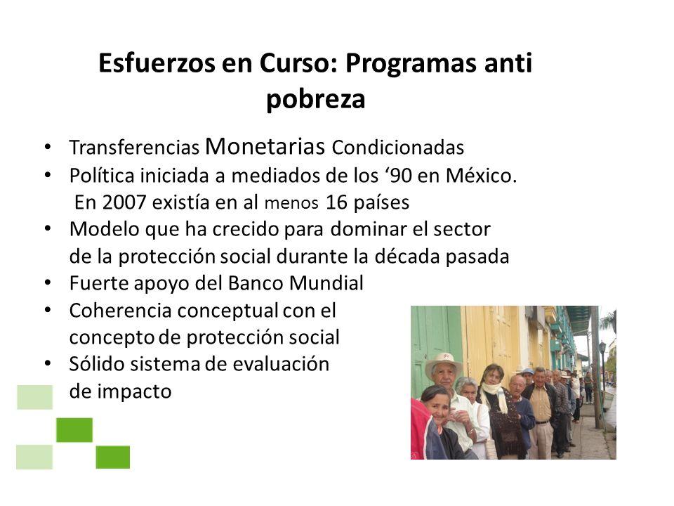 Esfuerzos en Curso: Programas anti pobreza