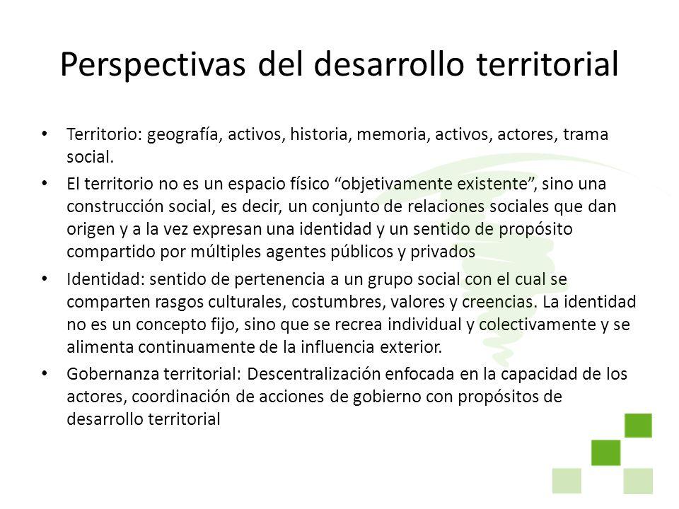 Perspectivas del desarrollo territorial