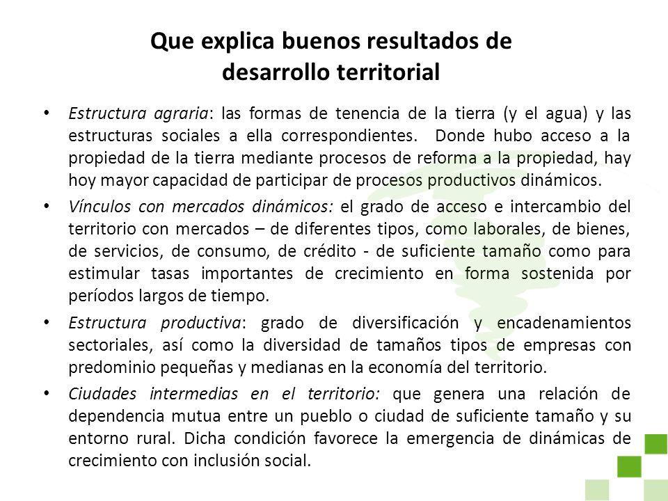 Que explica buenos resultados de desarrollo territorial