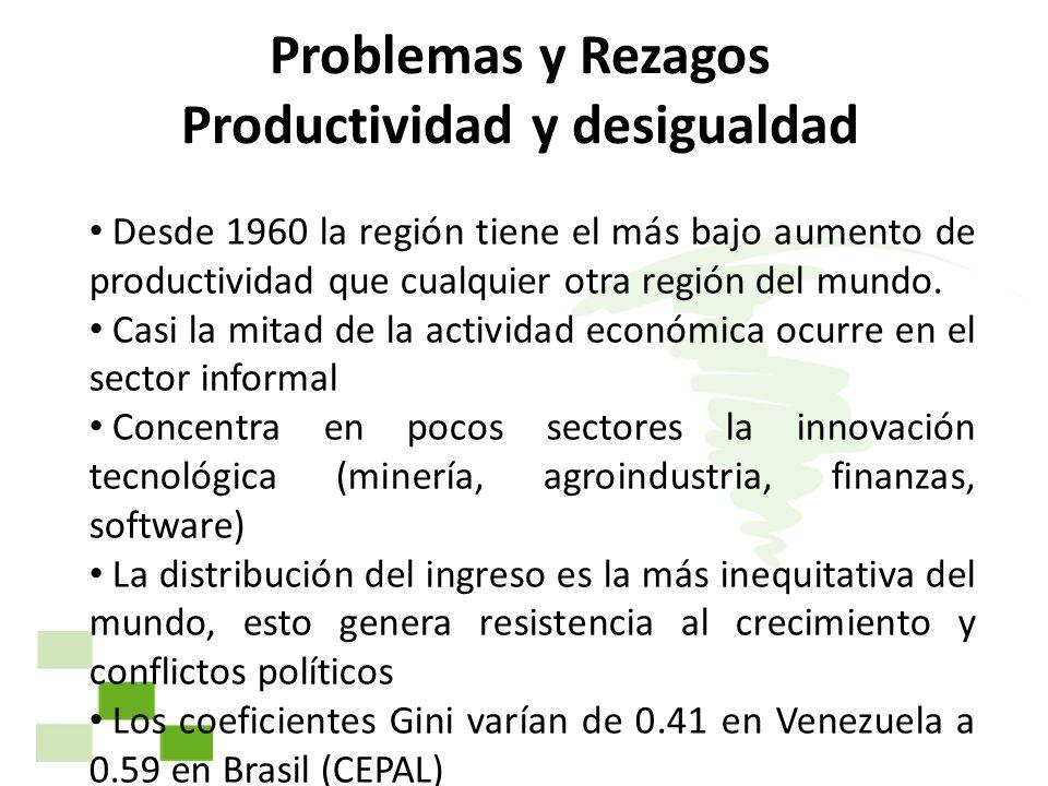 Productividad y desigualdad