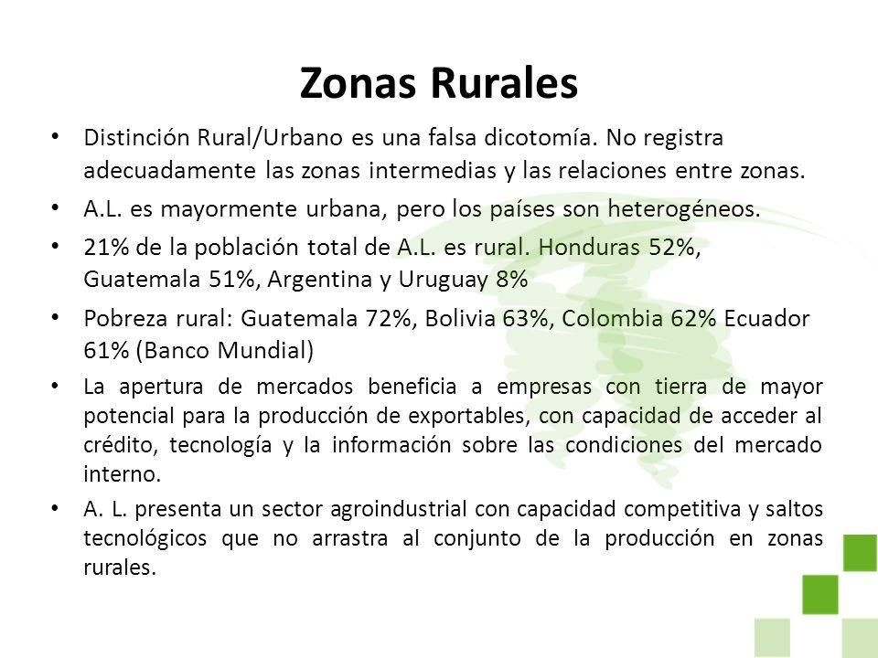 Zonas Rurales Distinción Rural/Urbano es una falsa dicotomía. No registra adecuadamente las zonas intermedias y las relaciones entre zonas.