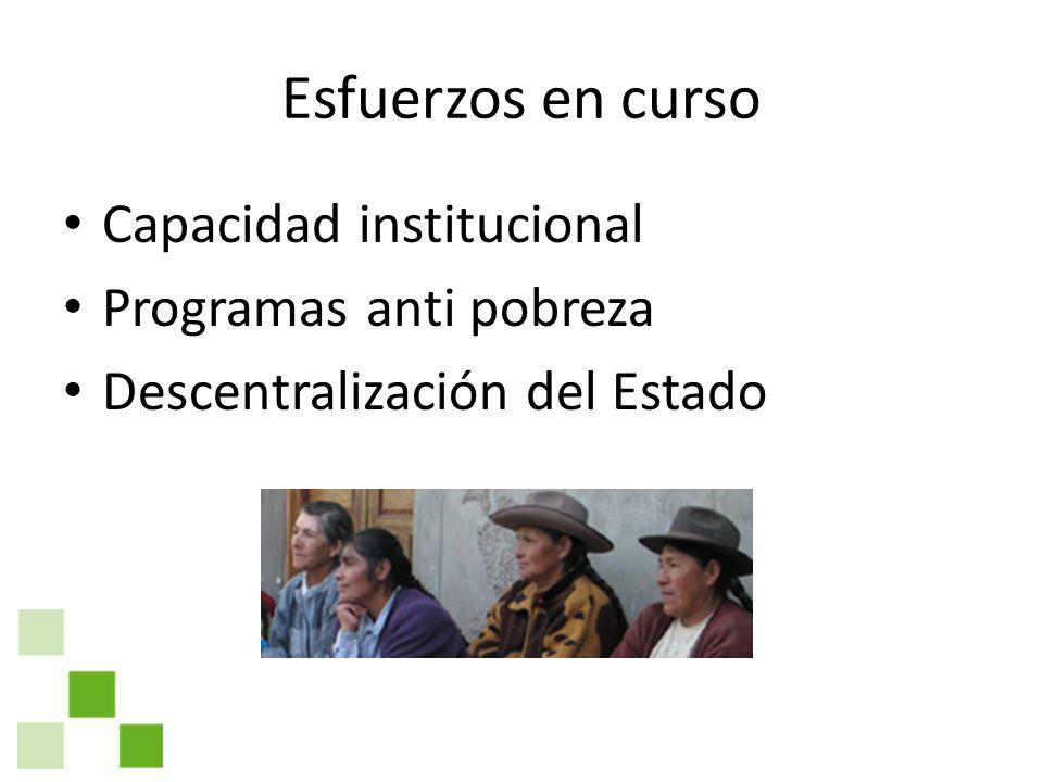 Esfuerzos en curso Capacidad institucional Programas anti pobreza