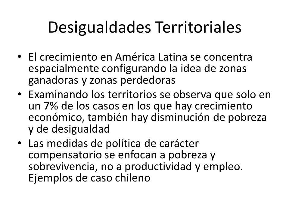 Desigualdades Territoriales