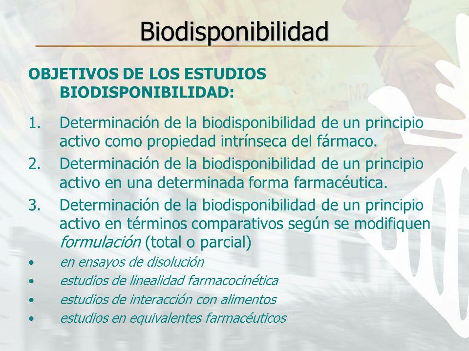Biodisponibilidad OBJETIVOS DE LOS ESTUDIOS BIODISPONIBILIDAD: