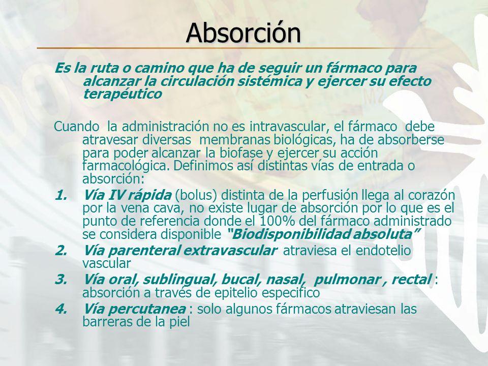 Absorción Es la ruta o camino que ha de seguir un fármaco para alcanzar la circulación sistémica y ejercer su efecto terapéutico.