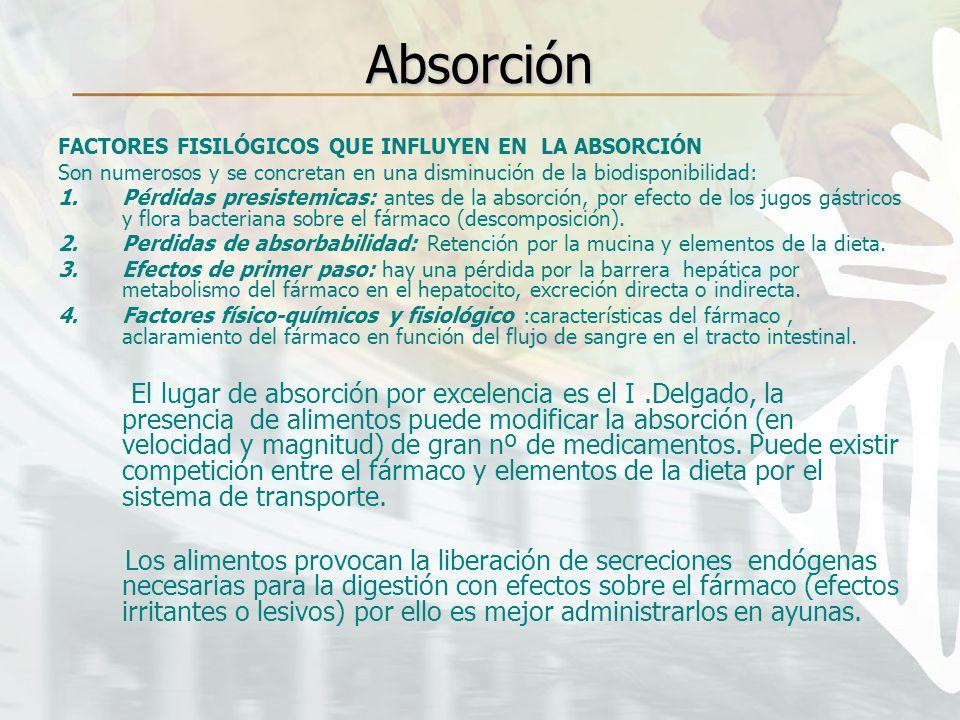 Absorción FACTORES FISILÓGICOS QUE INFLUYEN EN LA ABSORCIÓN. Son numerosos y se concretan en una disminución de la biodisponibilidad: