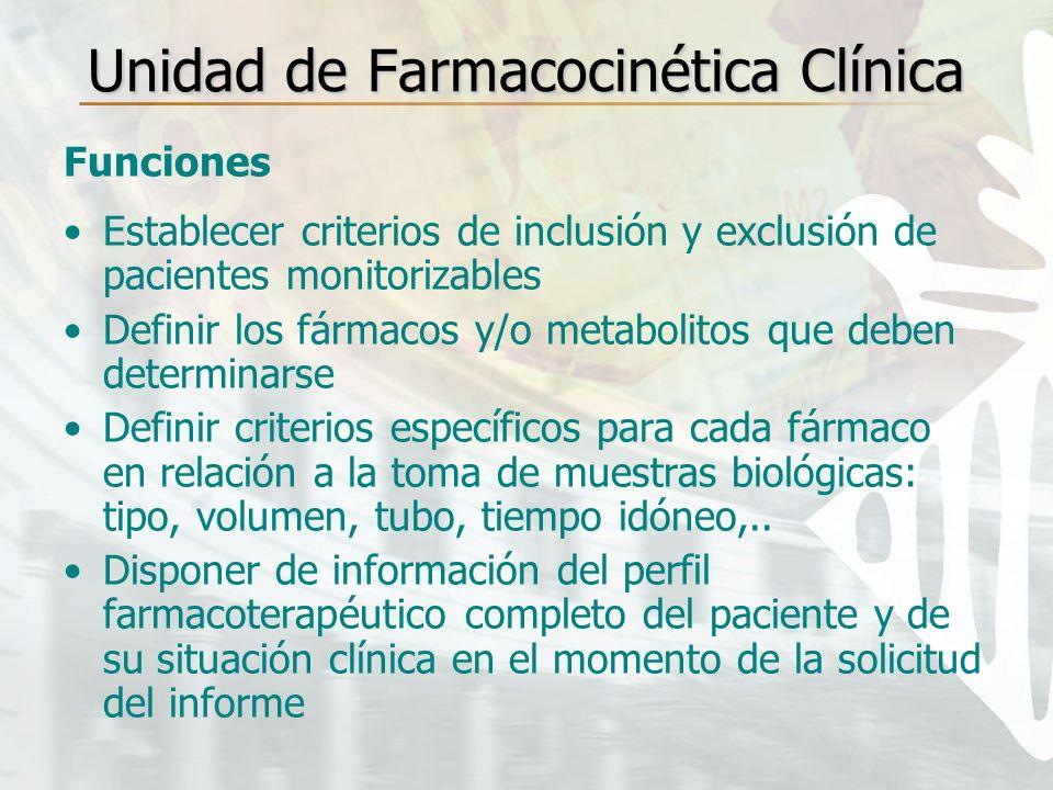 Unidad de Farmacocinética Clínica