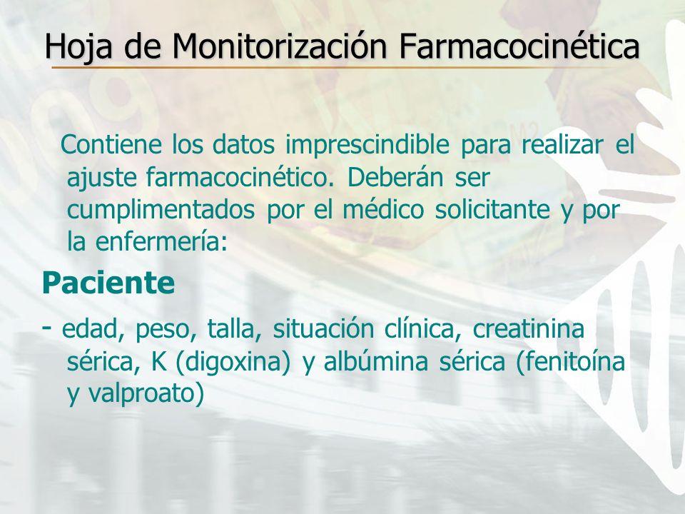 Hoja de Monitorización Farmacocinética