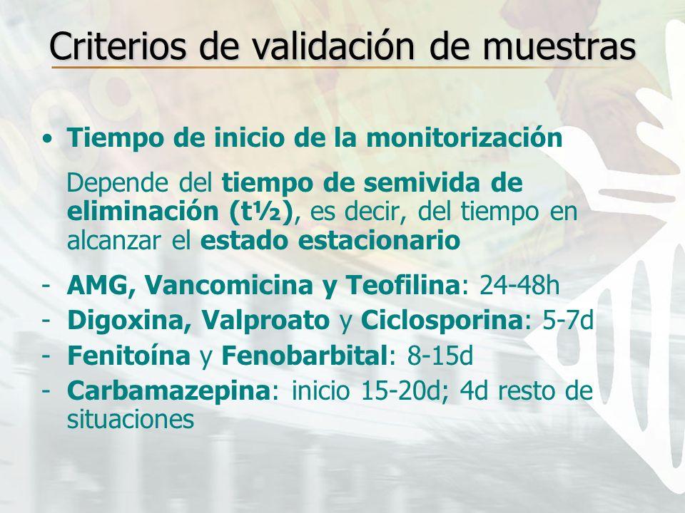 Criterios de validación de muestras