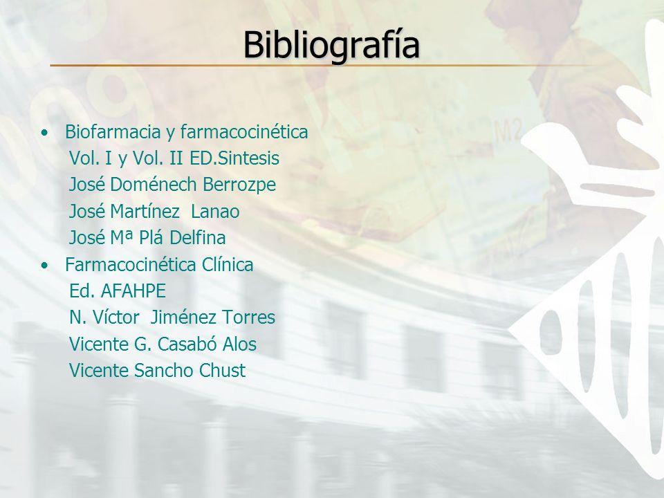 Bibliografía Biofarmacia y farmacocinética