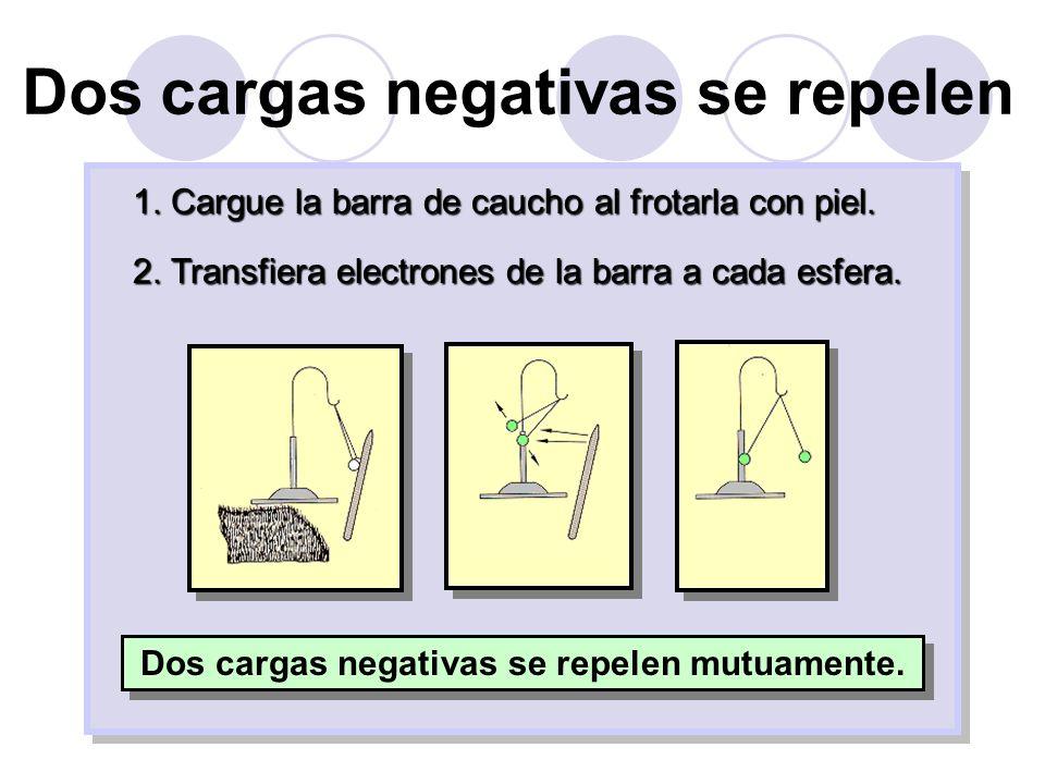 Dos cargas negativas se repelen