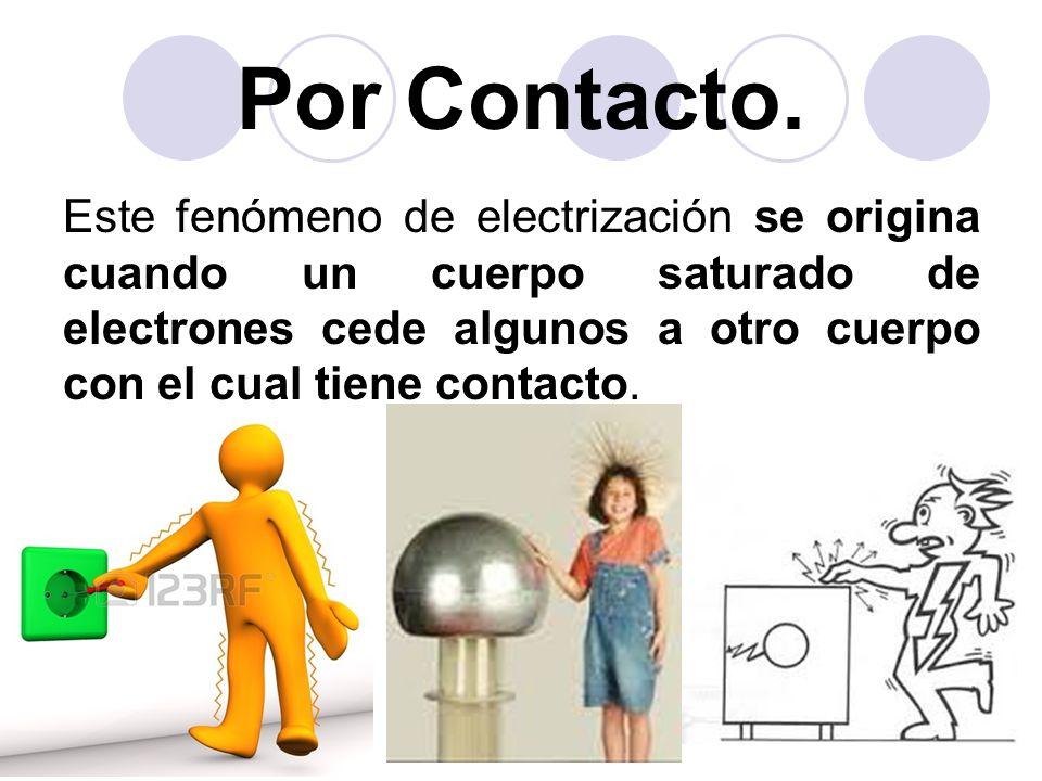 Por Contacto.