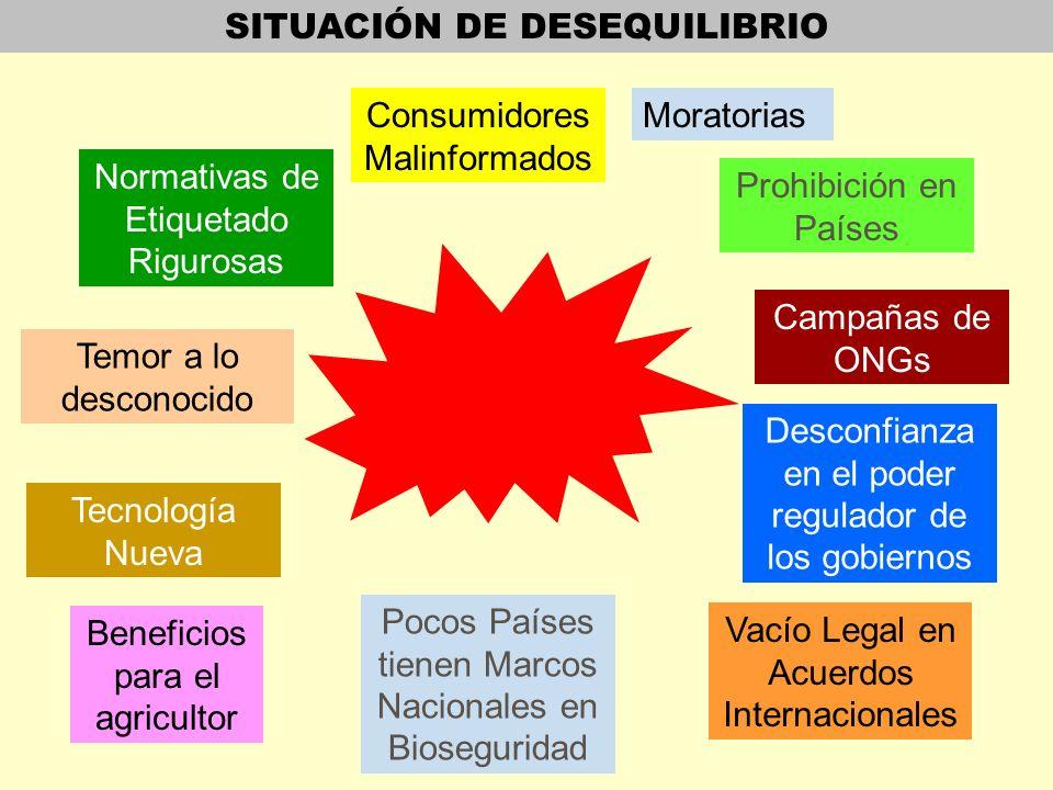 SITUACIÓN DE DESEQUILIBRIO