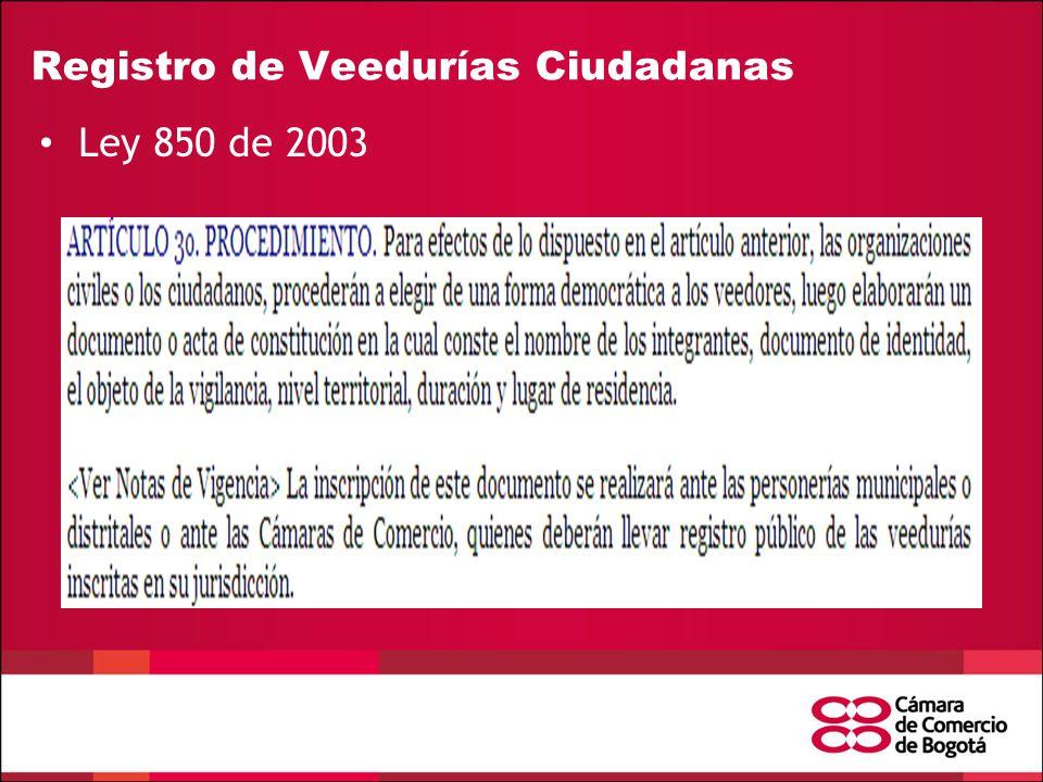 Registro de Veedurías Ciudadanas