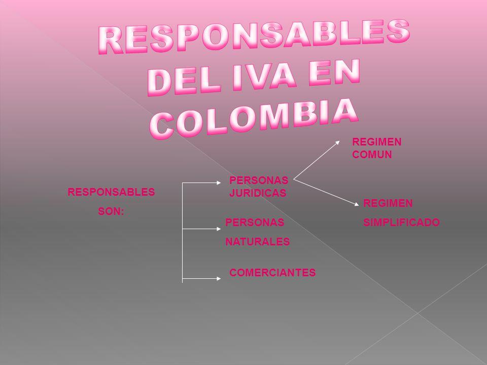 RESPONSABLES DEL IVA EN COLOMBIA