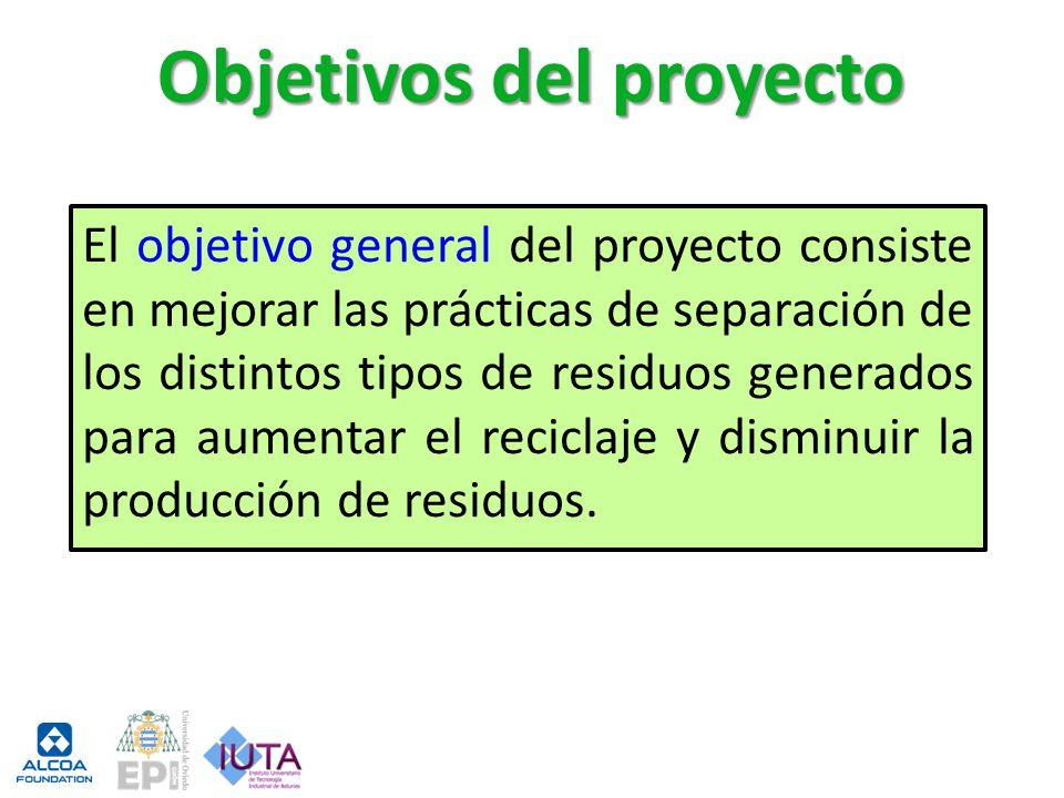 Proyecto los residuos en la comunidad educativa ppt for Objetivo de bano de basura