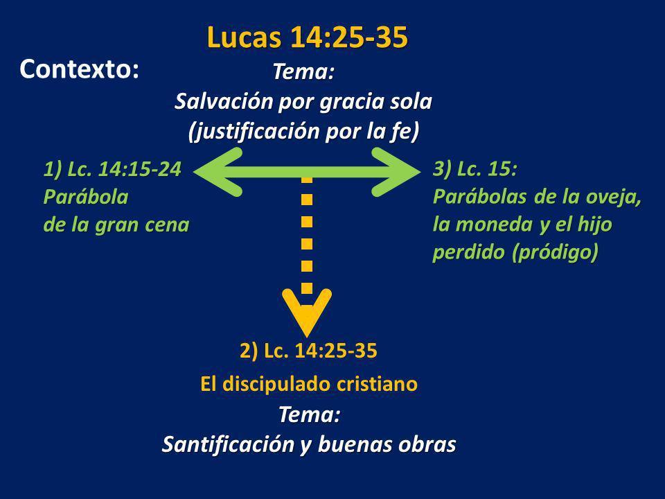 Lucas 14:25-35 Contexto: Tema:
